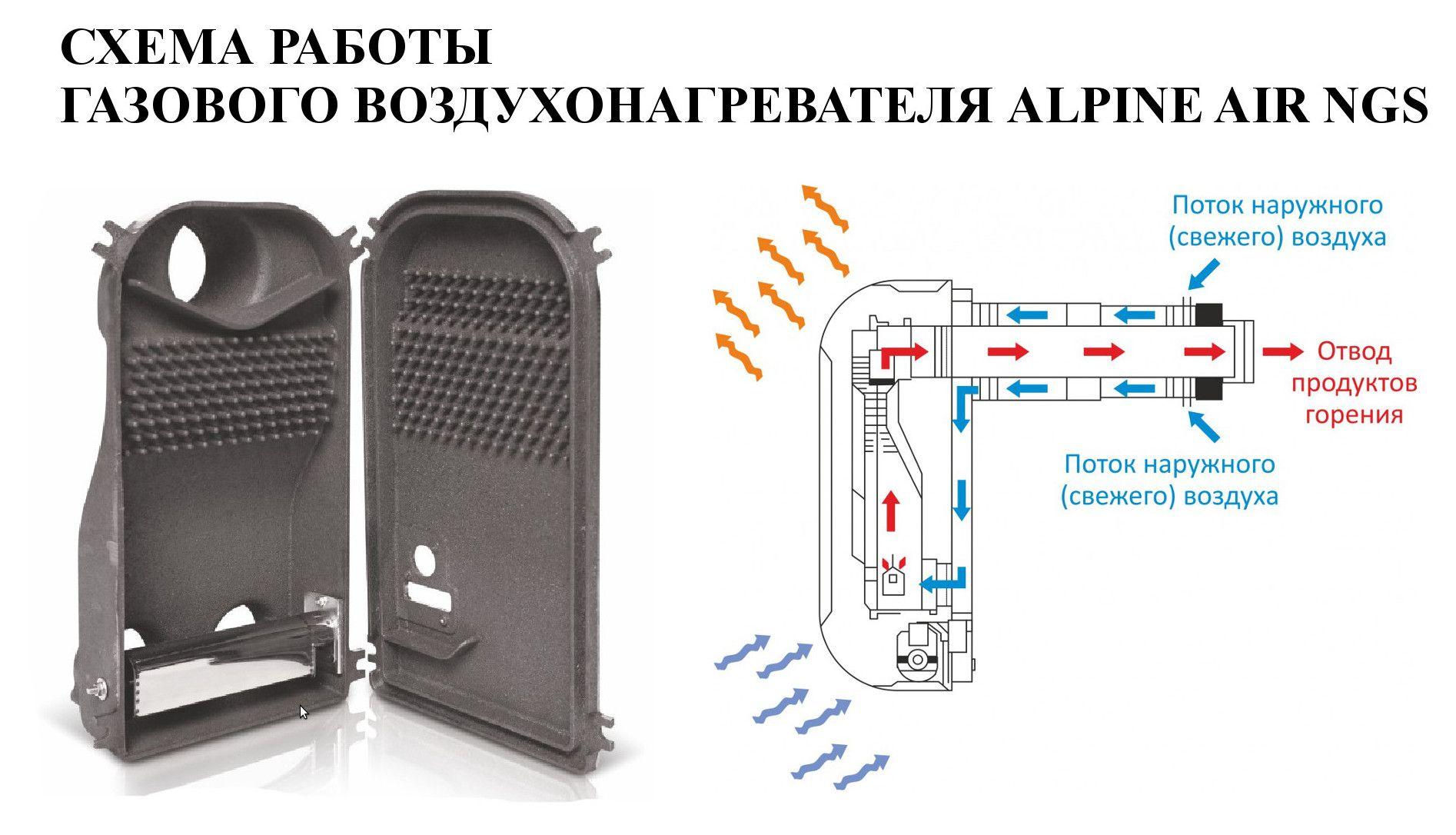 Газовый обогреватель камин для дачи очаг для электрокамина купить в омске