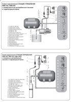 Автоматическое управление и защита поверхностных центробежных и скважинных электронасосов с конденсаторным пуском...
